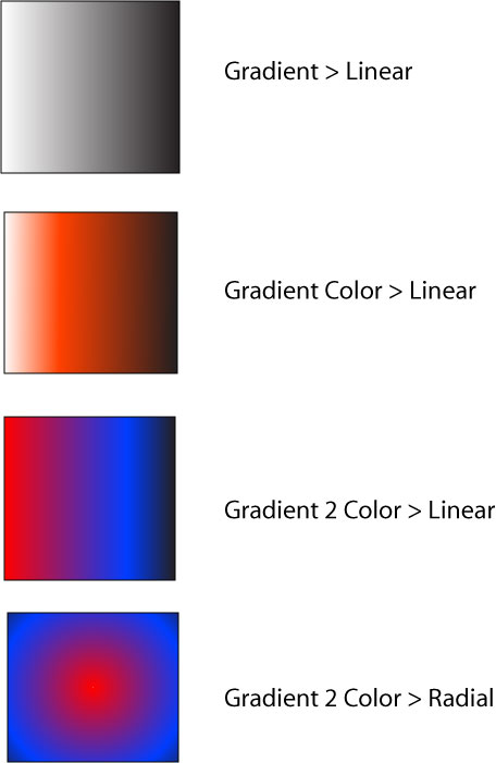 how to use gradient tool in illustrator