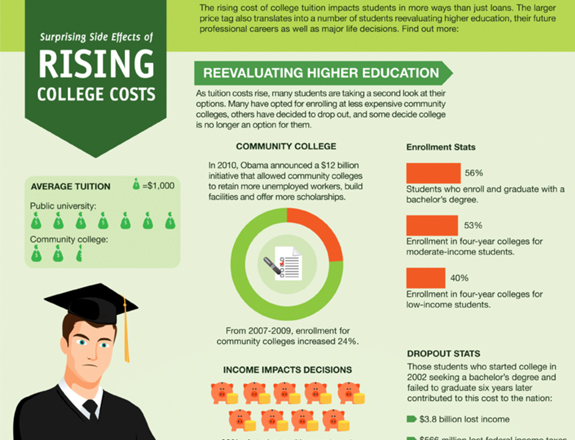 Infographic_CollegeCost
