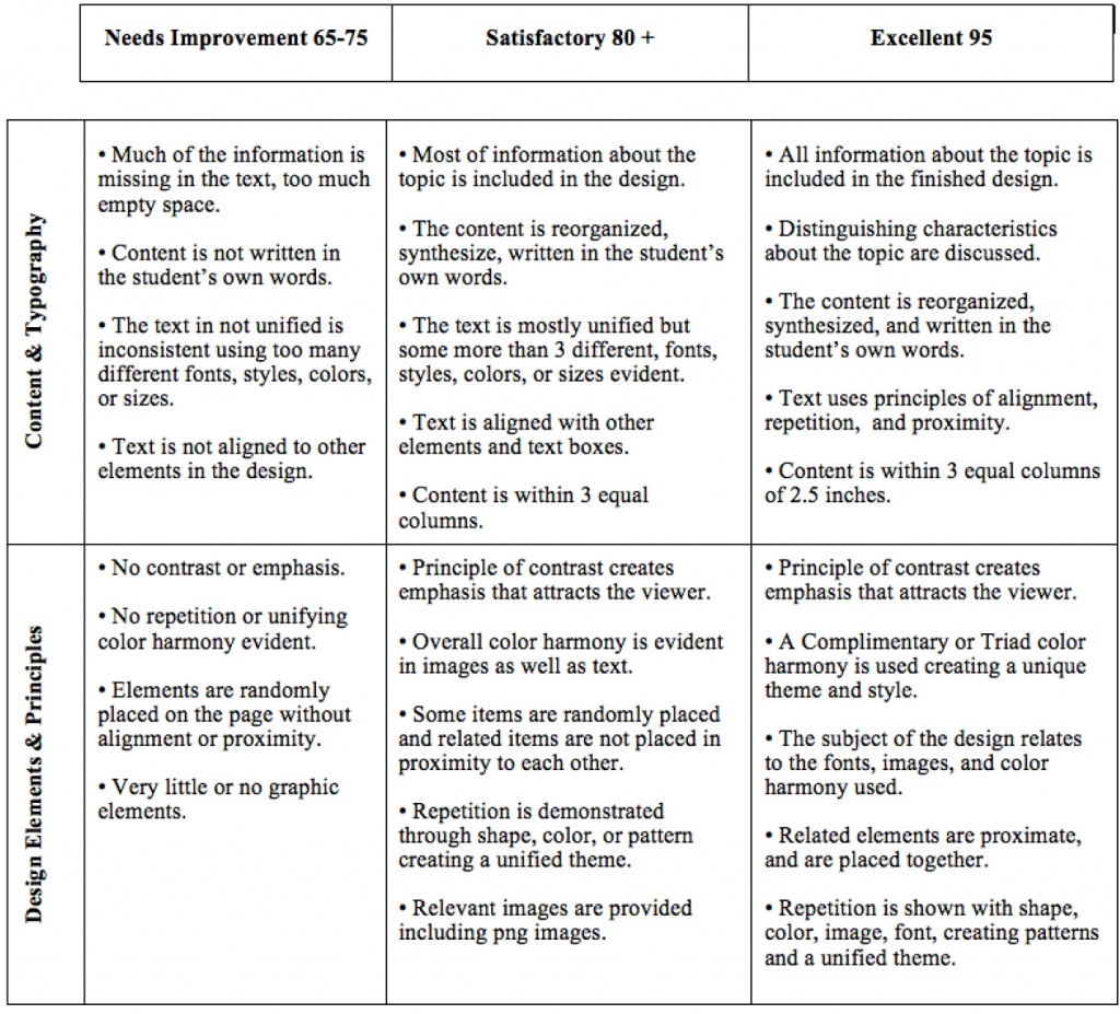 Poster design rubric - Rubric Graphic Design