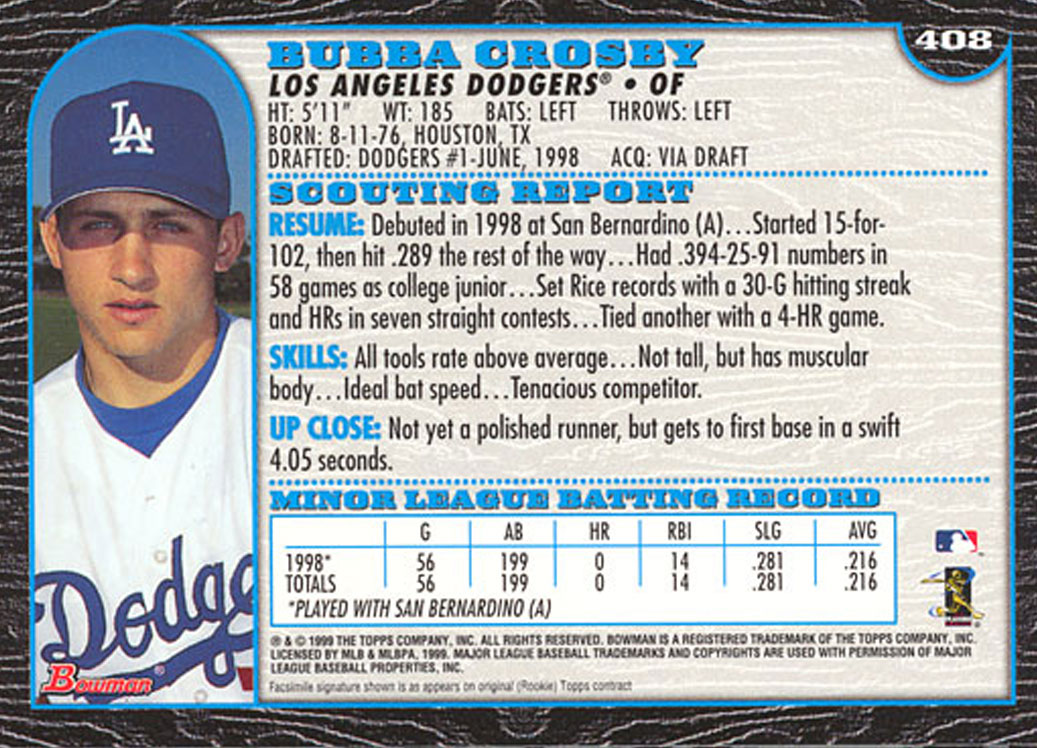 Baseball Card Format