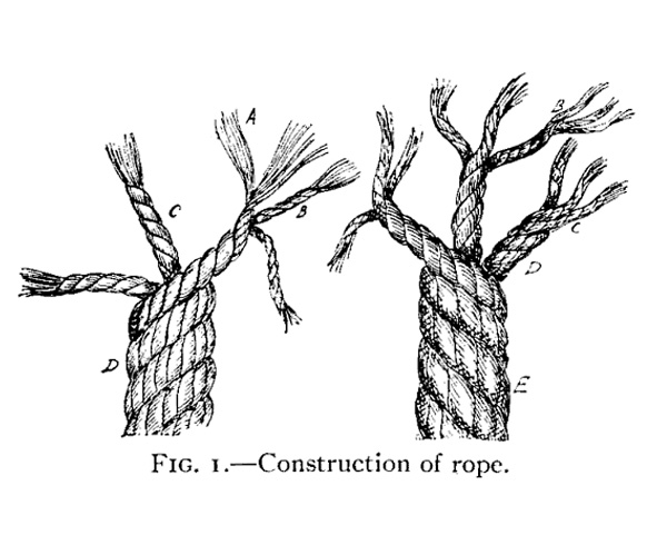 Rope_Threads