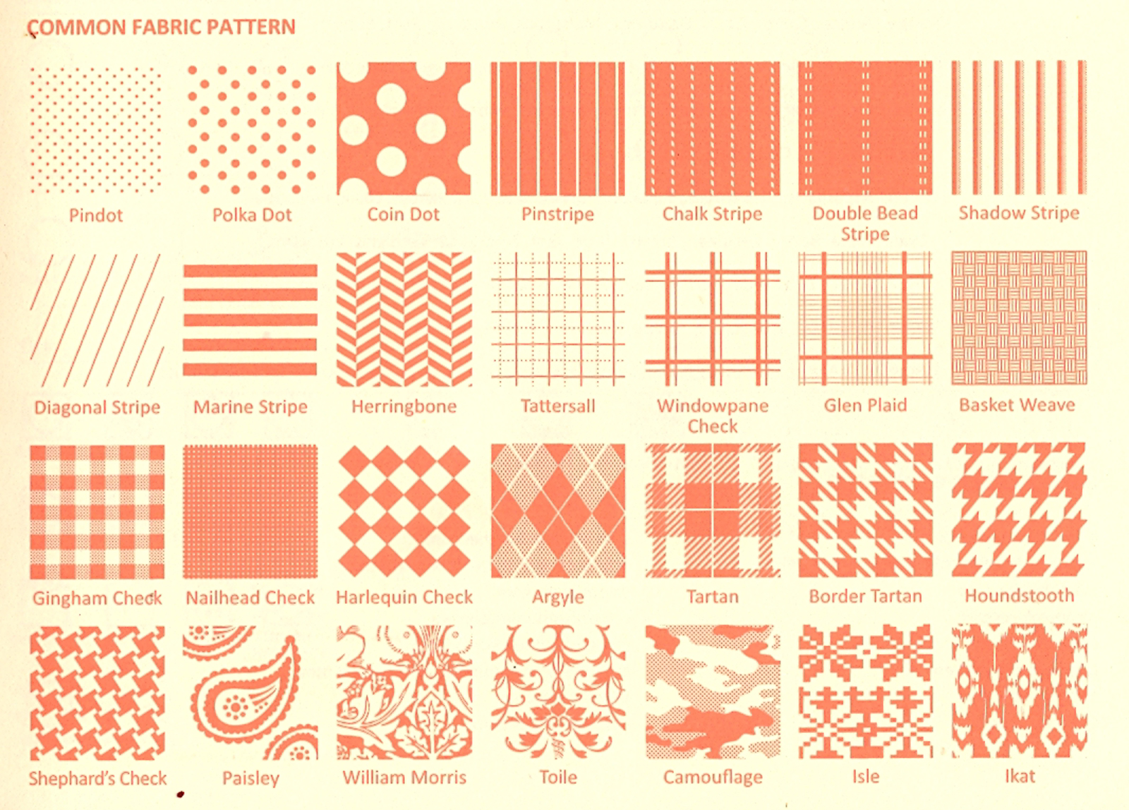 Common_Fabric_Pattern